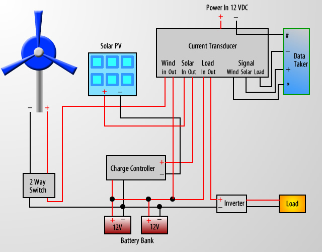 Solar diagram solar power wiring diagram pdf solar power electrical wiring Solar Tracking System at arjmand.co