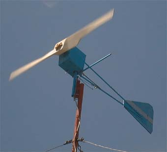 Electricity through Wind Energy
